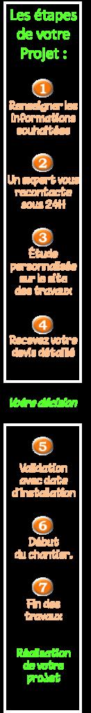 etude-personnalisée-pour-votre-devis-gratuit-rhone-alpes